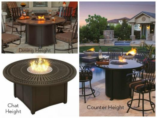 Counter Height Fire Pit U2013 Counter Height Is Considered 36u201d In Height And  You Would Complete This Casual Setting With Counter Height Stools.